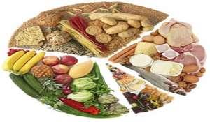 Tècnic Superior en Dietètica